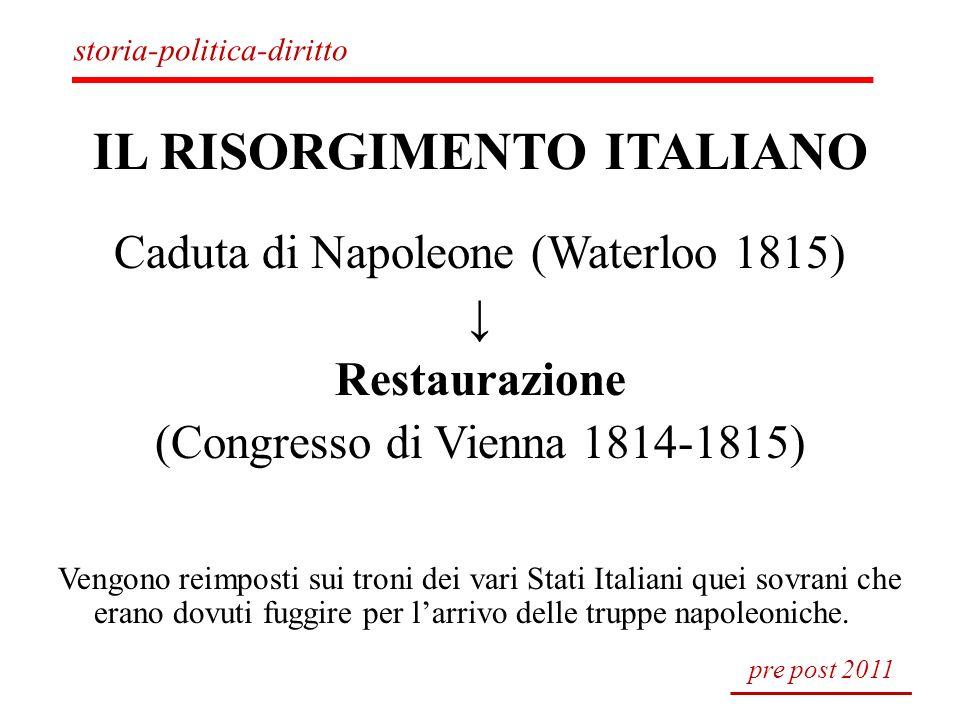 IL RISORGIMENTO ITALIANO Caduta di Napoleone (Waterloo 1815) Restaurazione (Congresso di Vienna 1814-1815) Vengono reimposti sui troni dei vari Stati