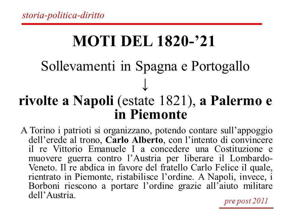 MOTI DEL 1820-21 Sollevamenti in Spagna e Portogallo rivolte a Napoli (estate 1821), a Palermo e in Piemonte A Torino i patrioti si organizzano, poten