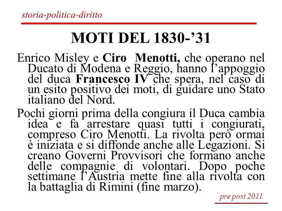 MOTI DEL 1830-31 Enrico Misley e Ciro Menotti, che operano nel Ducato di Modena e Reggio, hanno lappoggio del duca Francesco IV che spera, nel caso di