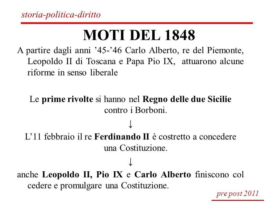 MOTI DEL 1848 A partire dagli anni 45-46 Carlo Alberto, re del Piemonte, Leopoldo II di Toscana e Papa Pio IX, attuarono alcune riforme in senso liber