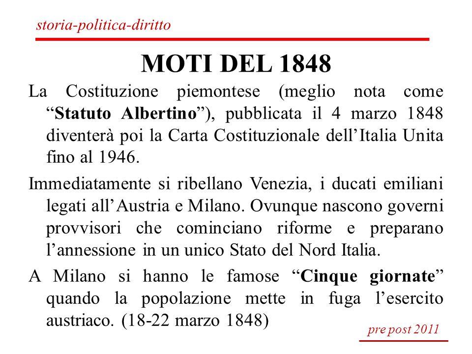 MOTI DEL 1848 La Costituzione piemontese (meglio nota comeStatuto Albertino), pubblicata il 4 marzo 1848 diventerà poi la Carta Costituzionale dellIta