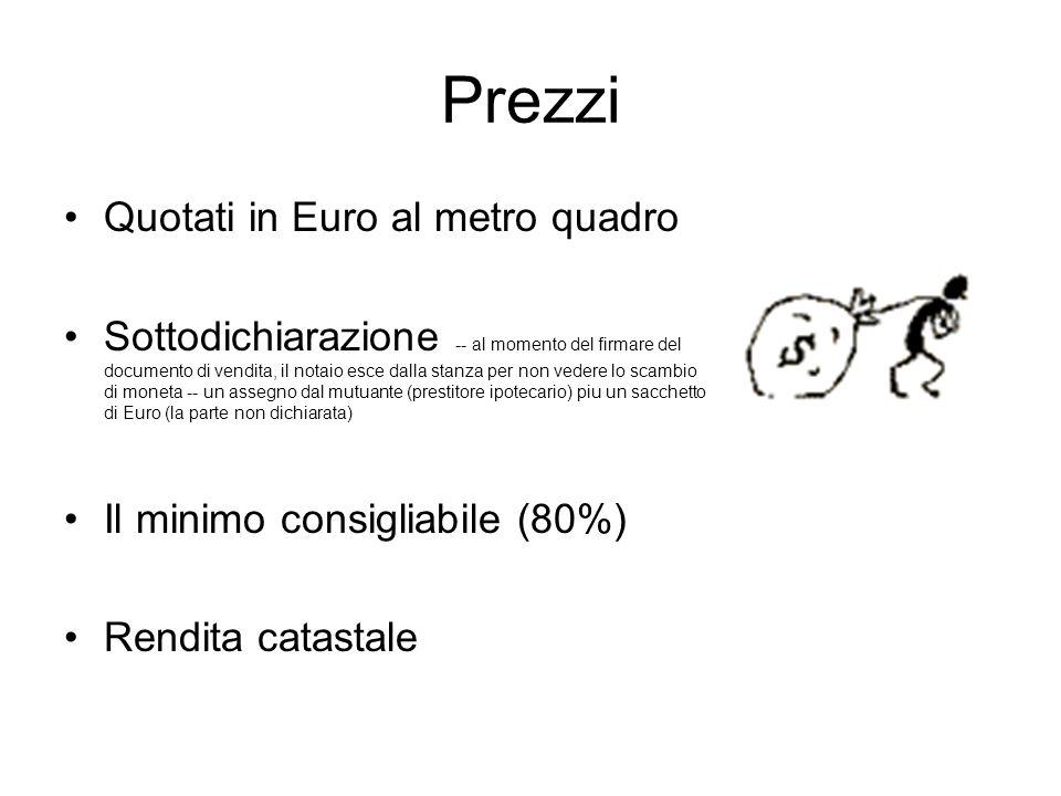 Prezzi Quotati in Euro al metro quadro Sottodichiarazione -- al momento del firmare del documento di vendita, il notaio esce dalla stanza per non vede