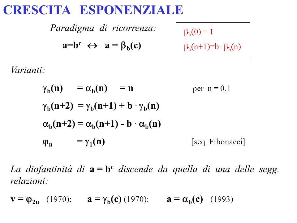 CRESCITA ESPONENZIALE Paradigma di ricorrenza: b (0) = 1 b (n+1)=b. b (n) a=b c a = b (c) Varianti: b (n) = b (n) = n per n = 0,1 b (n+2) = b (n+1) +