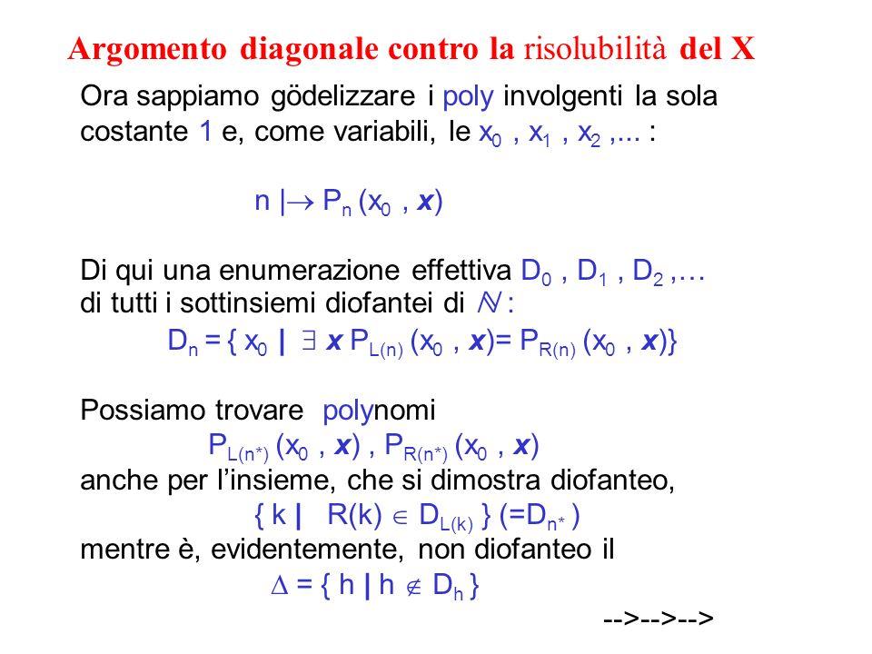 Argomento diagonale contro la risolubilità del X Ora sappiamo gödelizzare i poly involgenti la sola costante 1 e, come variabili, le x 0, x 1, x 2,...