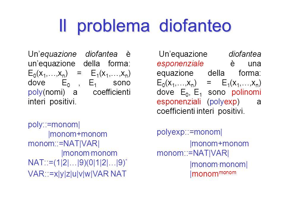 Il problema diofanteo Unequazione diofantea è unequazione della forma: E 0 (x 1,…,x n ) = E 1 (x 1,…,x n ) dove E 0, E 1 sono poly(nomi) a coefficient