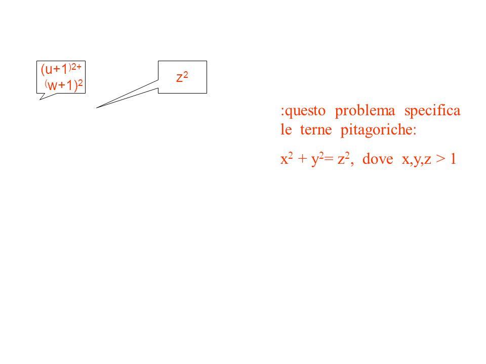 (u+1 )2+ ( w+1) 2 z2z2 :questo problema specifica le terne pitagoriche: x 2 + y 2 = z 2, dove x,y,z > 1