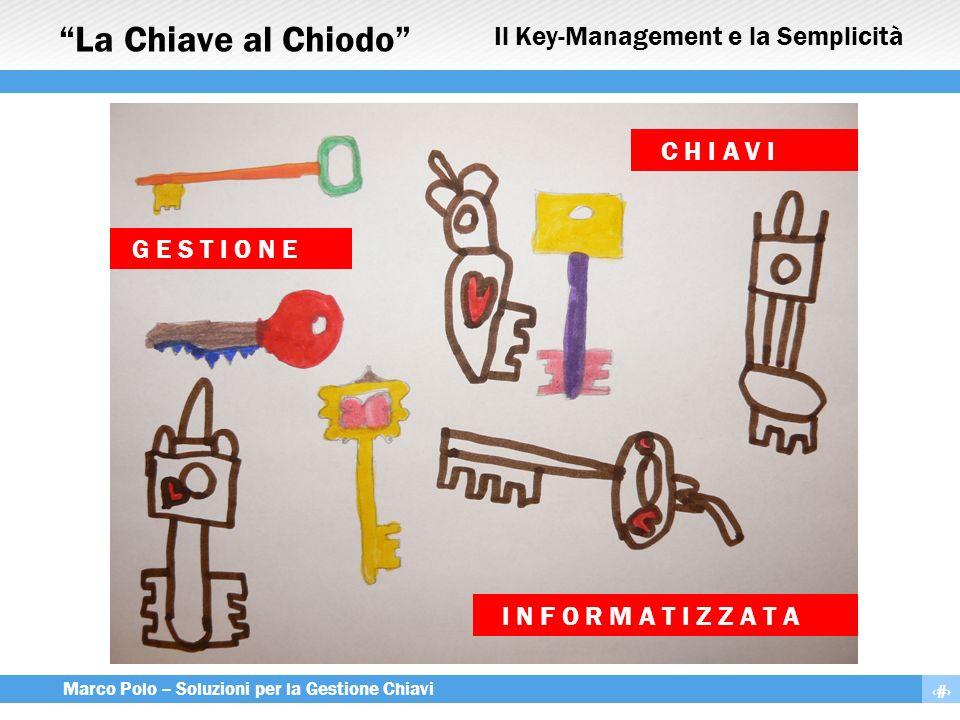 18 Marco Polo – Soluzioni per la Gestione Chiavi Il Key-Management e la Semplicità C H I A V I I N F O R M A T I Z Z A T A G E S T I O N E La Chiave a