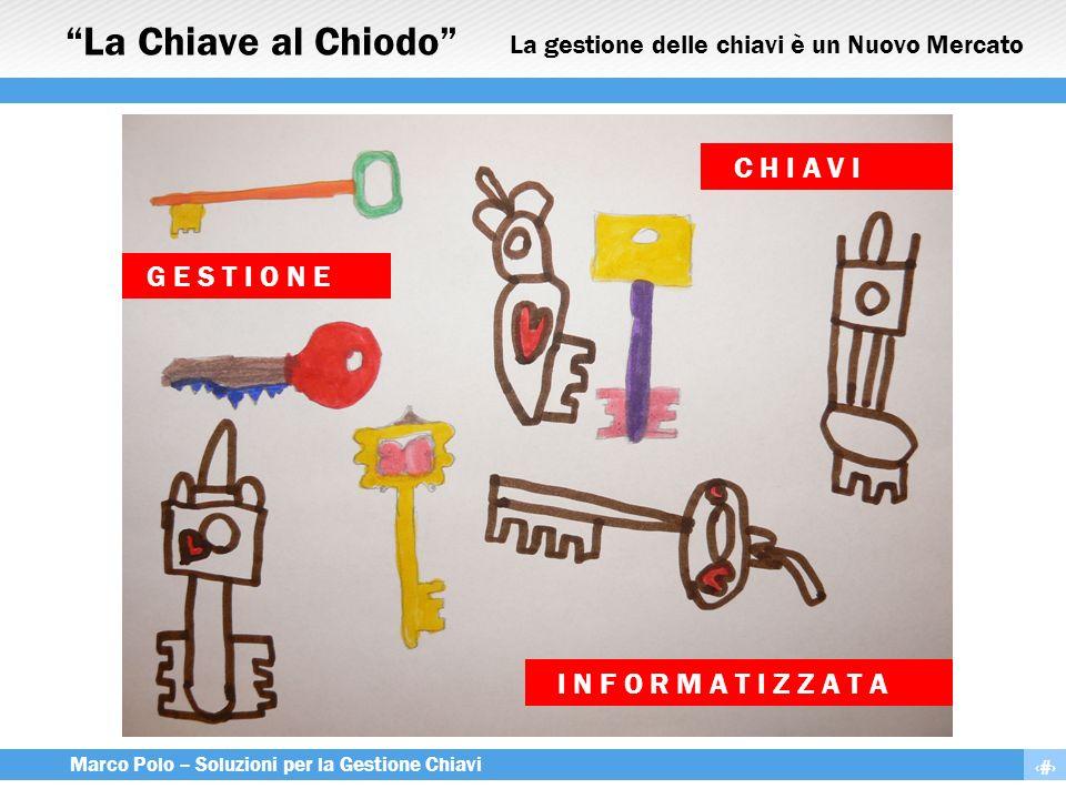2 Marco Polo – Soluzioni per la Gestione Chiavi La Chiave al Chiodo C H I A V I I N F O R M A T I Z Z A T A G E S T I O N E La gestione delle chiavi è