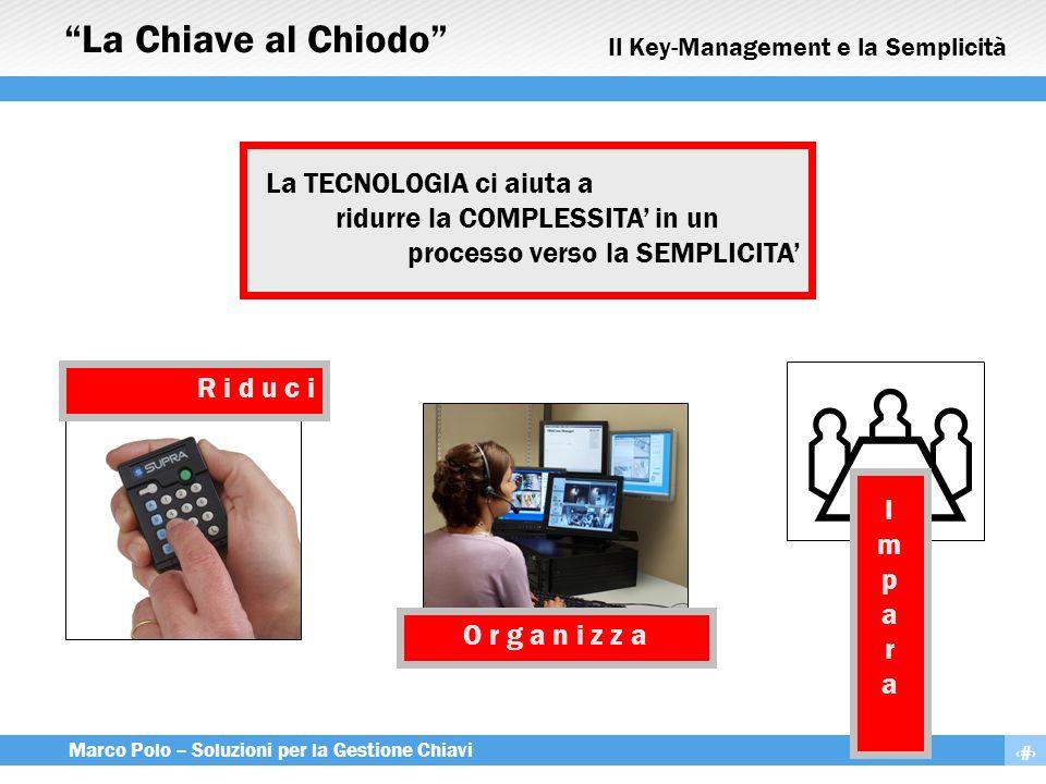 4 Marco Polo – Soluzioni per la Gestione Chiavi Il Key-Management e la Semplicità La TECNOLOGIA ci aiuta a ridurre la COMPLESSITA in un processo verso