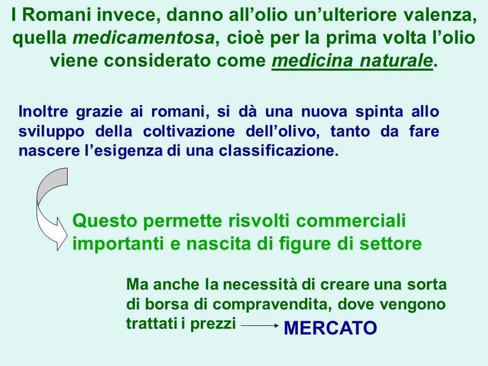 I Romani invece, danno allolio unulteriore valenza, quella medicamentosa, cioè per la prima volta lolio viene considerato come medicina naturale. Inol