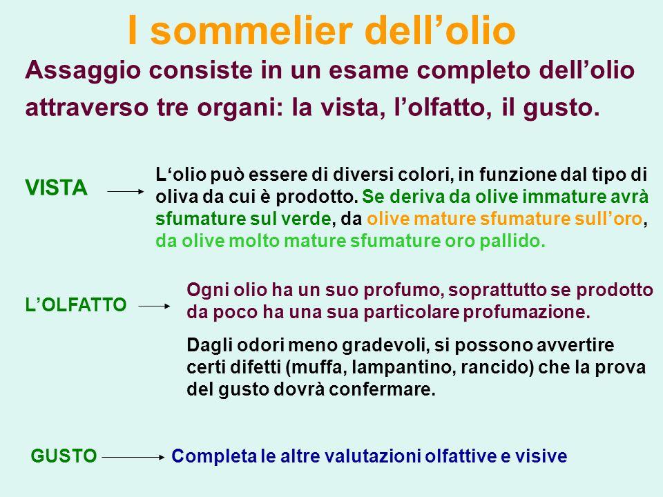 I sommelier dellolio Assaggio consiste in un esame completo dellolio attraverso tre organi: la vista, lolfatto, il gusto. VISTA Lolio può essere di di