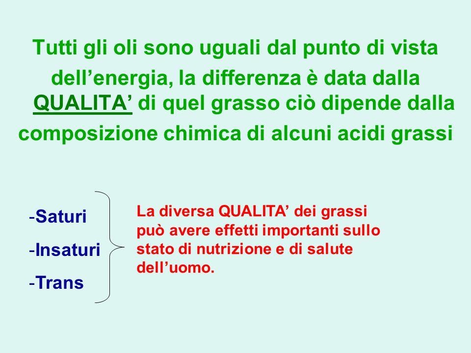 Tutti gli oli sono uguali dal punto di vista dellenergia, la differenza è data dalla QUALITA di quel grasso ciò dipende dalla composizione chimica di