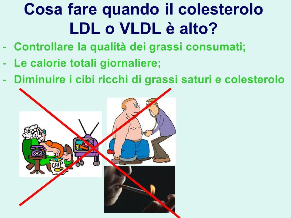 Cosa fare quando il colesterolo LDL o VLDL è alto? -Controllare la qualità dei grassi consumati; -Le calorie totali giornaliere; -Diminuire i cibi ric