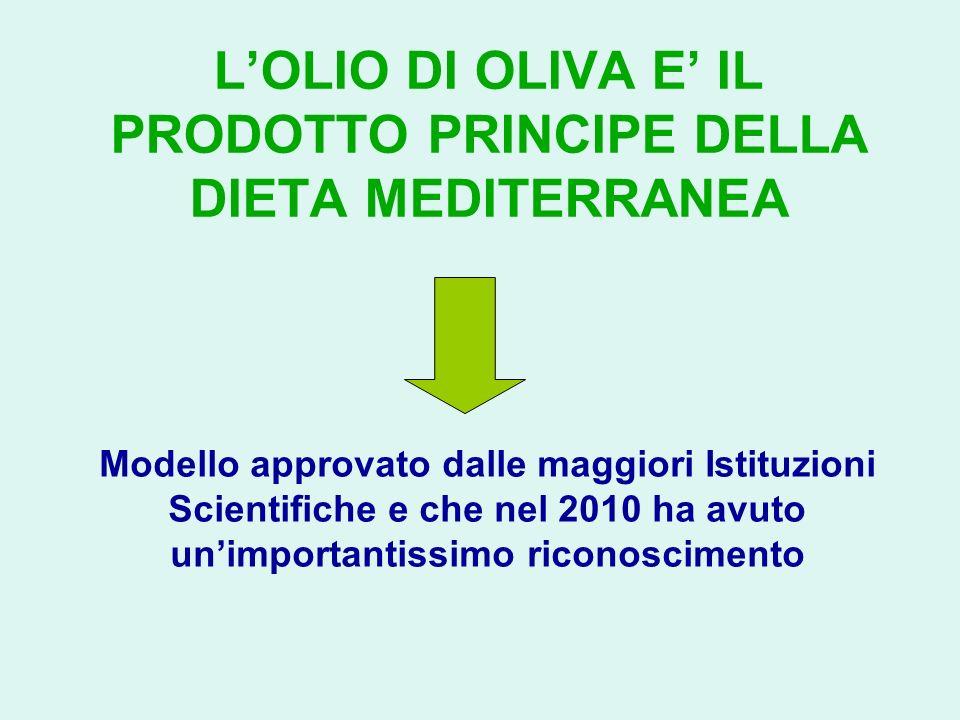LOLIO DI OLIVA E IL PRODOTTO PRINCIPE DELLA DIETA MEDITERRANEA Modello approvato dalle maggiori Istituzioni Scientifiche e che nel 2010 ha avuto unimp