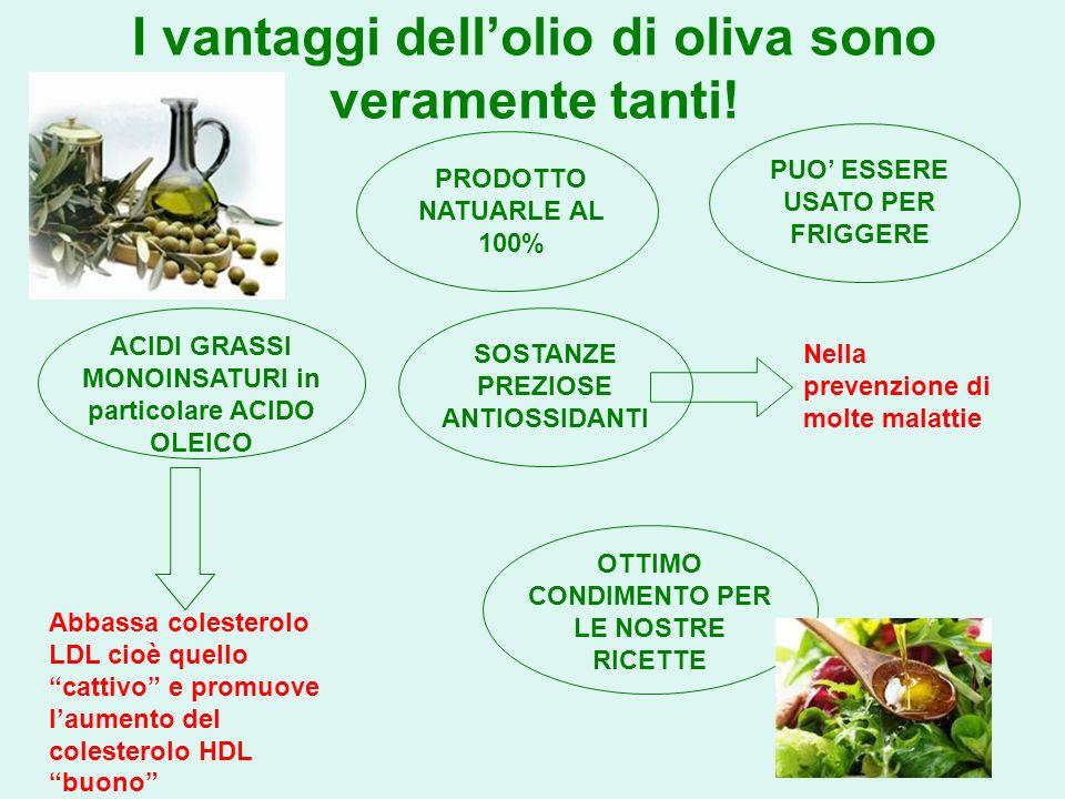 I vantaggi dellolio di oliva sono veramente tanti! ACIDI GRASSI MONOINSATURI in particolare ACIDO OLEICO Abbassa colesterolo LDL cioè quello cattivo e