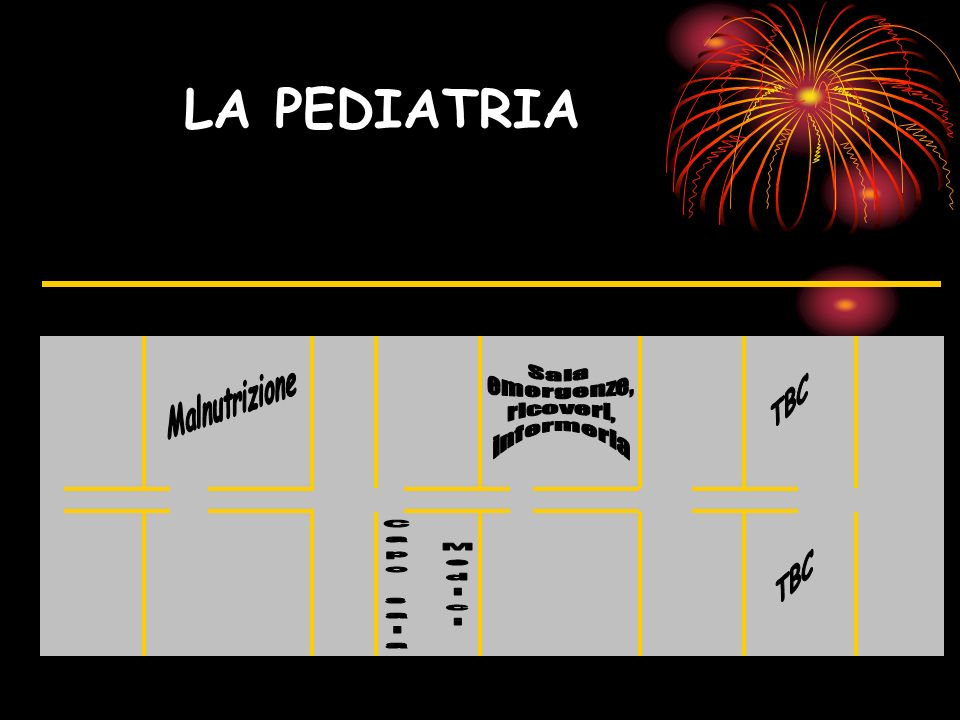 LA PEDIATRIA