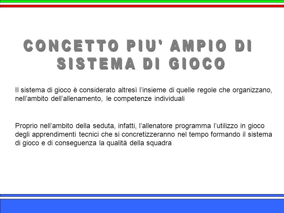 DAL PROGRAMMA TECNICO SCATURISCE LINSIEME DELLE REGOLE DEL SISTEMA DI GIOCO E NON VICEVERSA