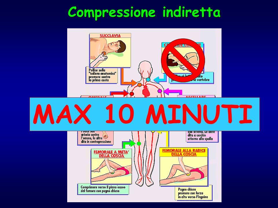 Compressione indiretta MAX 10 MINUTI