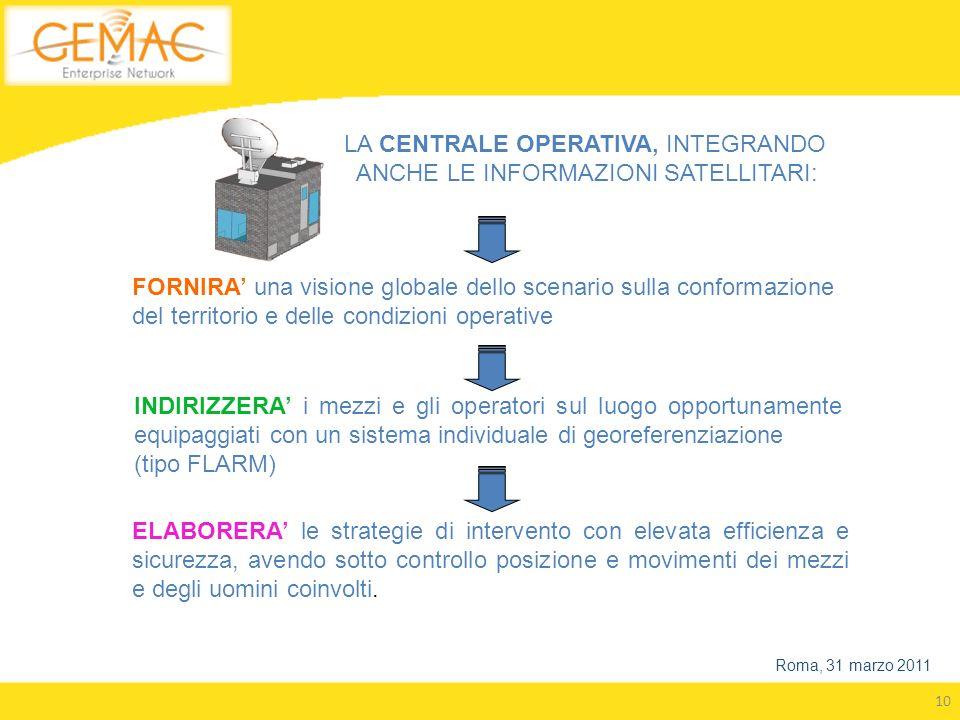 10 Roma, 31 marzo 2011 LA CENTRALE OPERATIVA, INTEGRANDO ANCHE LE INFORMAZIONI SATELLITARI: INDIRIZZERA i mezzi e gli operatori sul luogo opportunamen