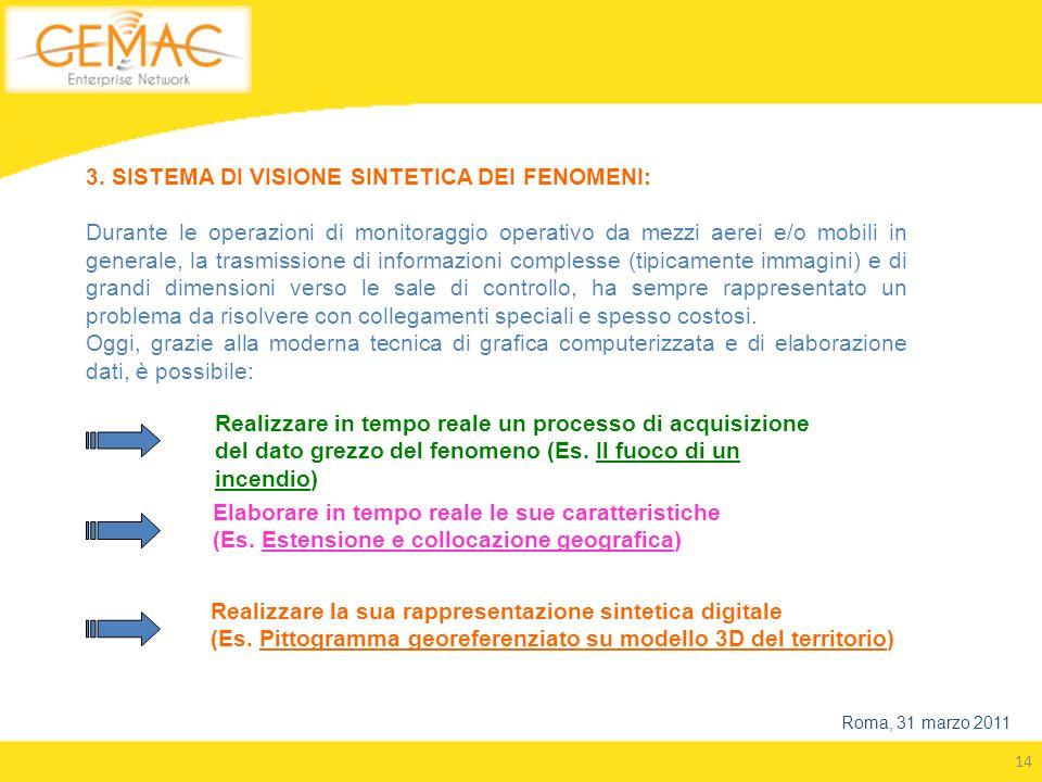 14 Roma, 31 marzo 2011 3. SISTEMA DI VISIONE SINTETICA DEI FENOMENI: Durante le operazioni di monitoraggio operativo da mezzi aerei e/o mobili in gene