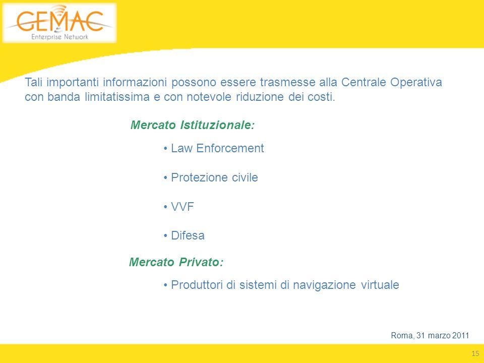 15 Roma, 31 marzo 2011 Tali importanti informazioni possono essere trasmesse alla Centrale Operativa con banda limitatissima e con notevole riduzione