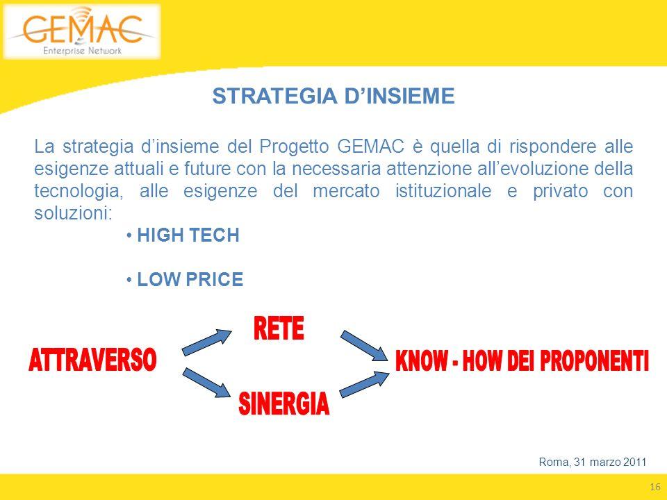 16 Roma, 31 marzo 2011 STRATEGIA DINSIEME La strategia dinsieme del Progetto GEMAC è quella di rispondere alle esigenze attuali e future con la necess