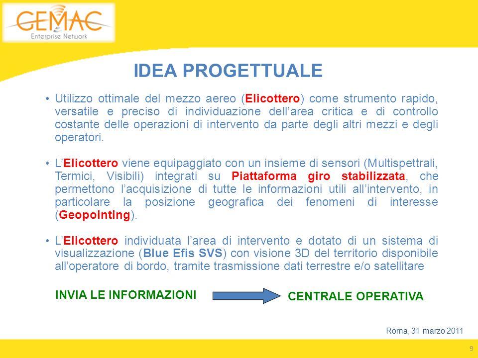 9 Roma, 31 marzo 2011 IDEA PROGETTUALE Utilizzo ottimale del mezzo aereo (Elicottero) come strumento rapido, versatile e preciso di individuazione del