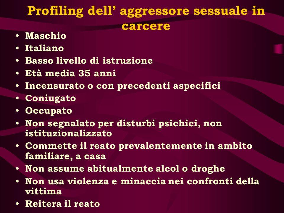 Profiling dell aggressore sessuale in carcere Maschio Italiano Basso livello di istruzione Età media 35 anni Incensurato o con precedenti aspecifici C