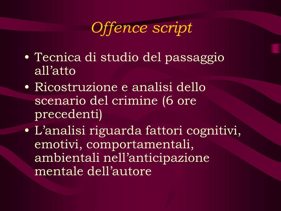 Offence script Tecnica di studio del passaggio allatto Ricostruzione e analisi dello scenario del crimine (6 ore precedenti) Lanalisi riguarda fattori