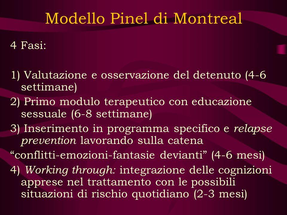 Modello Pinel di Montreal 4 Fasi: 1) Valutazione e osservazione del detenuto (4-6 settimane) 2) Primo modulo terapeutico con educazione sessuale (6-8