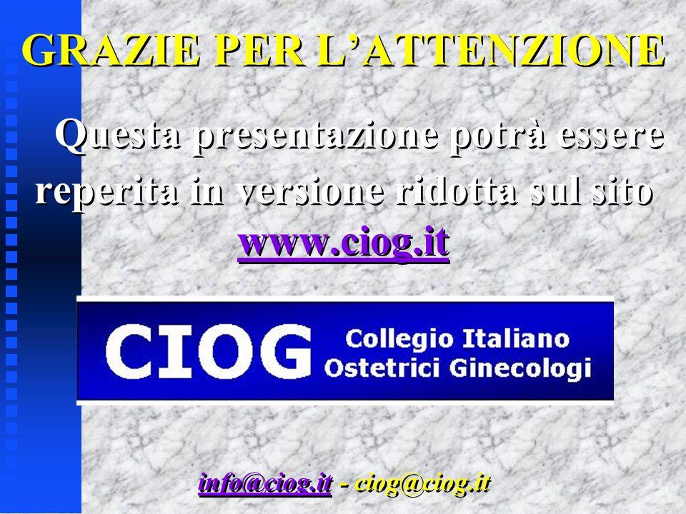 GRAZIE PER LATTENZIONE Questa presentazione potrà essere reperita in versione ridotta sul sito www.ciog.it info@ciog.it - ciog@ciog.it www.ciog.it inf