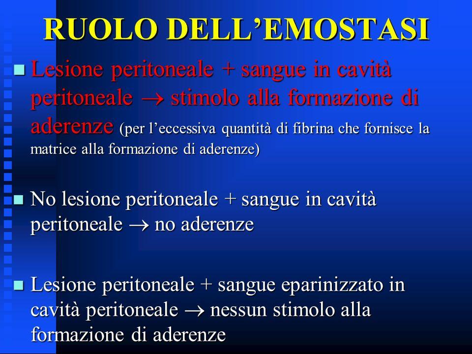 RUOLO DELLEMOSTASI n Lesione peritoneale + sangue in cavità peritoneale stimolo alla formazione di aderenze (per leccessiva quantità di fibrina che fo