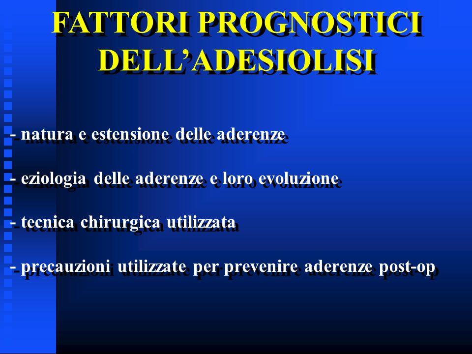 - natura e estensione delle aderenze - eziologia delle aderenze e loro evoluzione - tecnica chirurgica utilizzata - precauzioni utilizzate per preveni