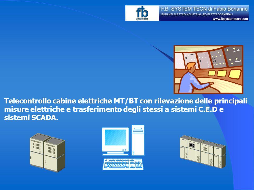 Telecontrollo cabine elettriche MT/BT con rilevazione delle principali misure elettriche e trasferimento degli stessi a sistemi C.E.D e sistemi SCADA.