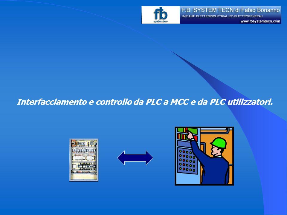 Interfacciamento e controllo da PLC a MCC e da PLC utilizzatori.