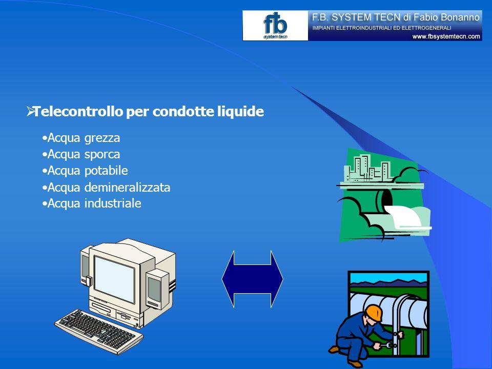 Telecontrollo per condotte liquide Acqua grezza Acqua sporca Acqua potabile Acqua demineralizzata Acqua industriale