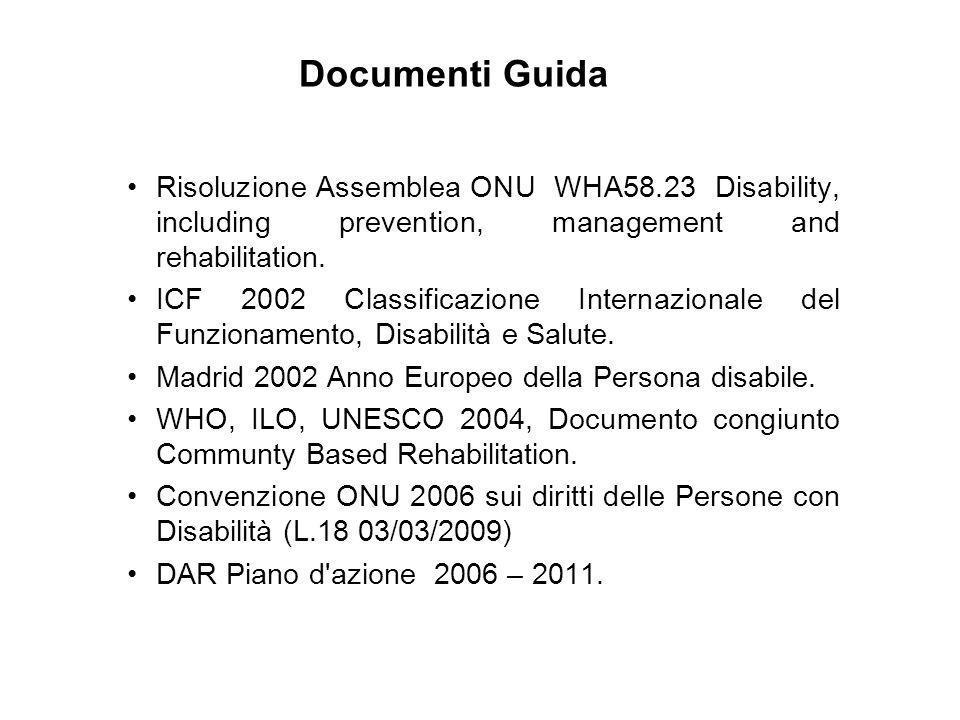 Documenti Guida Risoluzione Assemblea ONU WHA58.23 Disability, including prevention, management and rehabilitation. ICF 2002 Classificazione Internazi