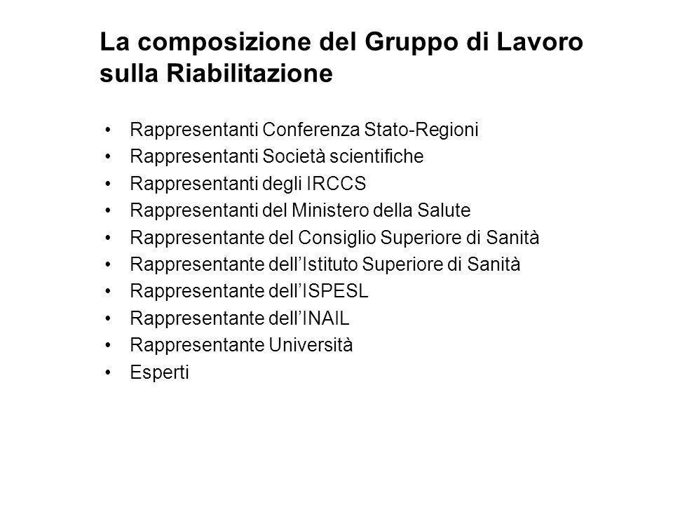 La composizione del Gruppo di Lavoro sulla Riabilitazione Rappresentanti Conferenza Stato-Regioni Rappresentanti Società scientifiche Rappresentanti d