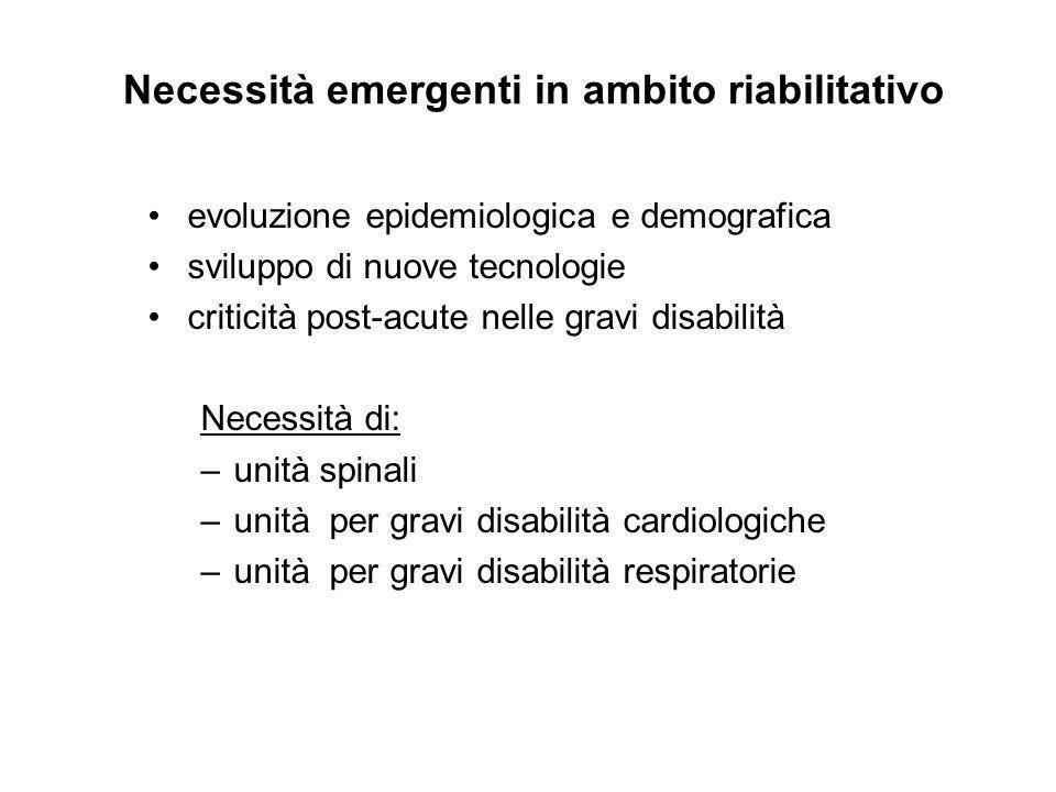 Necessità emergenti in ambito riabilitativo evoluzione epidemiologica e demografica sviluppo di nuove tecnologie criticità post-acute nelle gravi disa