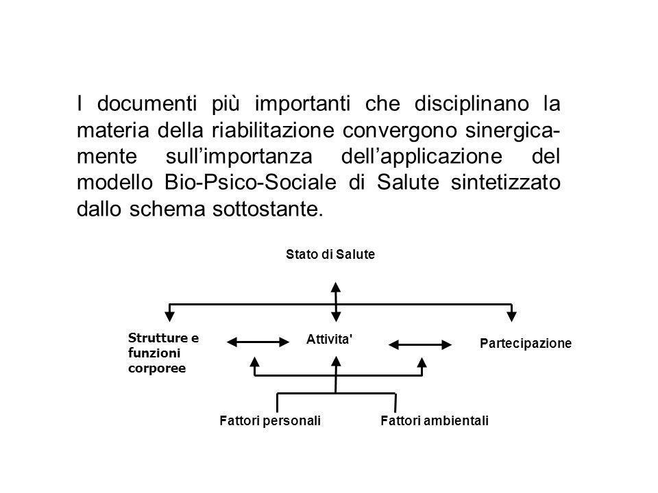I documenti più importanti che disciplinano la materia della riabilitazione convergono sinergica- mente sullimportanza dellapplicazione del modello Bi