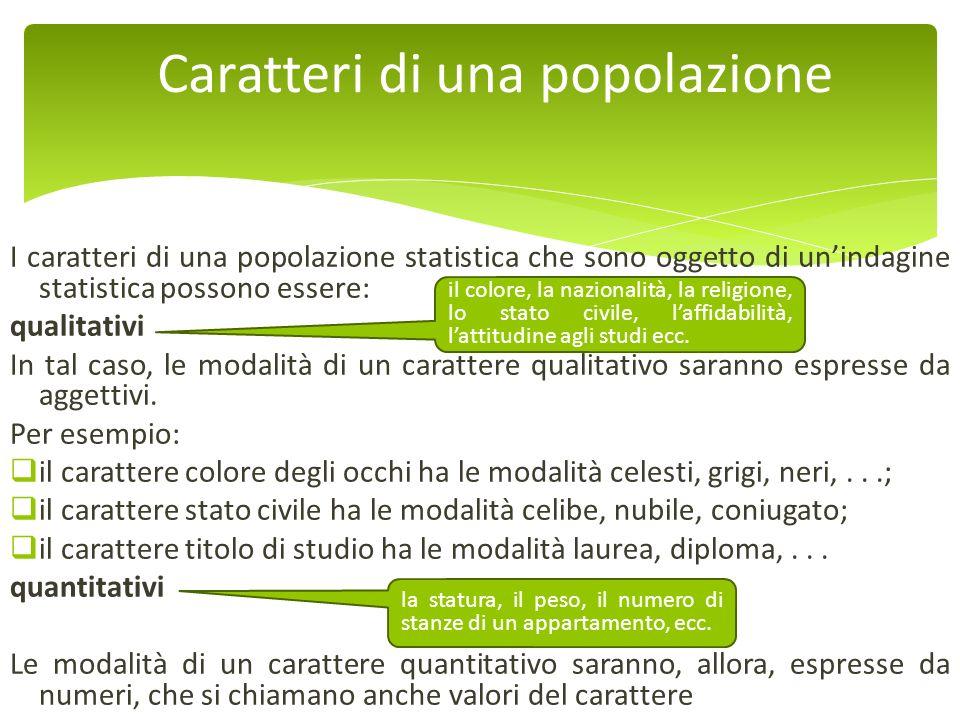 I caratteri di una popolazione statistica che sono oggetto di unindagine statistica possono essere: qualitativi In tal caso, le modalità di un caratte