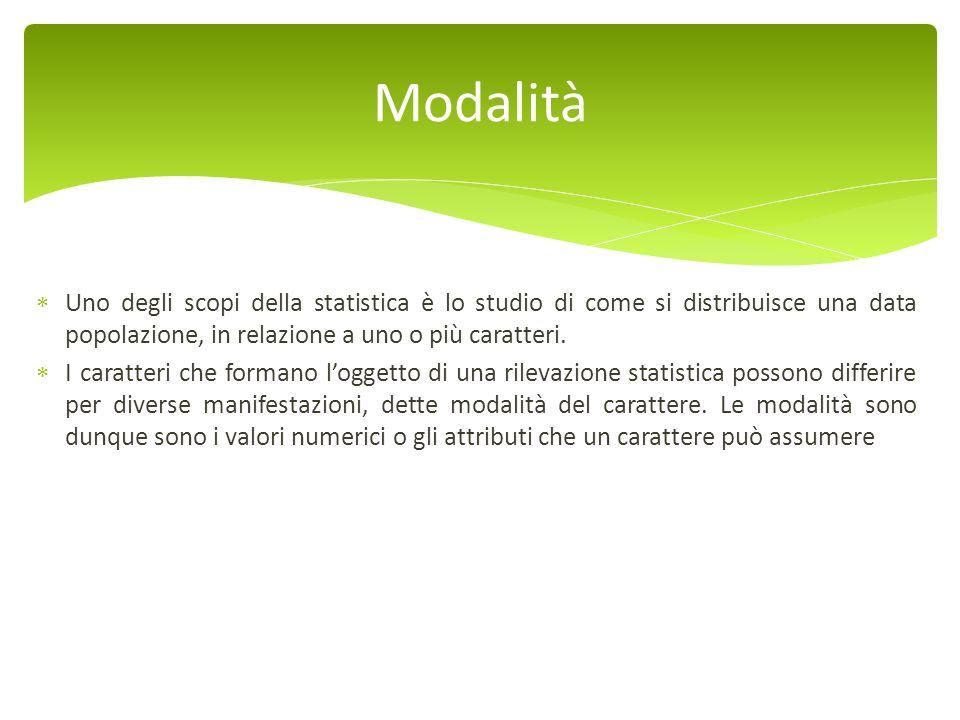 Uno degli scopi della statistica è lo studio di come si distribuisce una data popolazione, in relazione a uno o più caratteri. I caratteri che formano