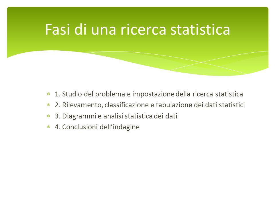 1. Studio del problema e impostazione della ricerca statistica 2. Rilevamento, classificazione e tabulazione dei dati statistici 3. Diagrammi e analis