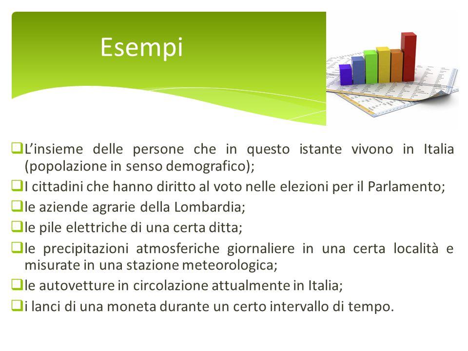 Linsieme delle persone che in questo istante vivono in Italia (popolazione in senso demografico); I cittadini che hanno diritto al voto nelle elezioni