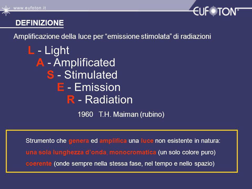 L - Light A - Amplificated S - Stimulated E - Emission 1960 T.H. Maiman (rubino) Amplificazione della luce per emissione stimolata di radiazioni Strum