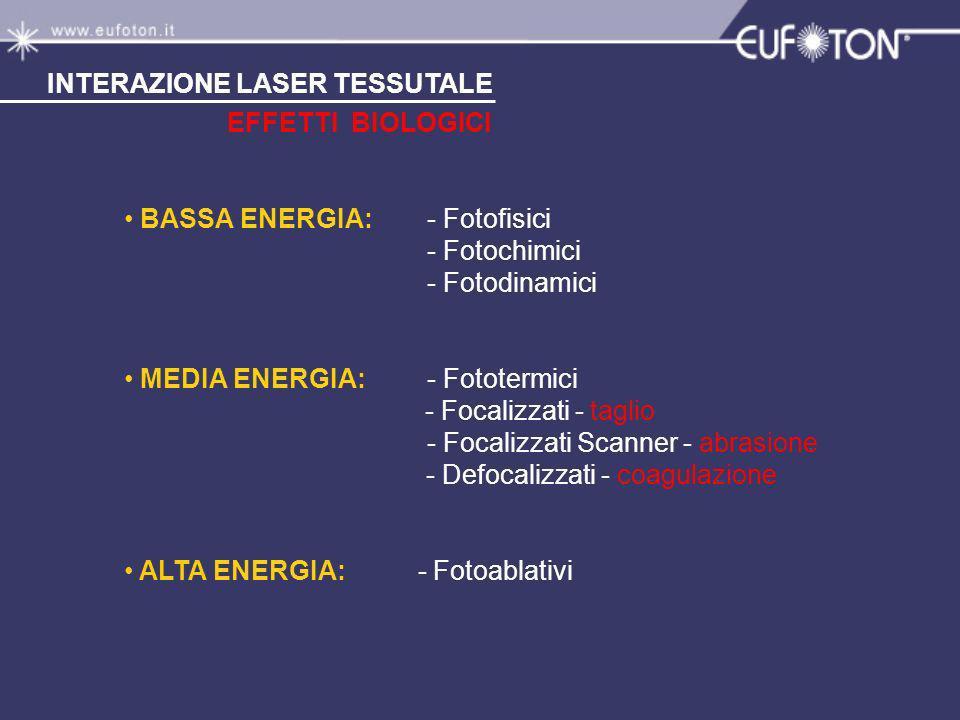 EFFETTI BIOLOGICI BASSA ENERGIA: - Fotofisici - Fotochimici - Fotodinamici MEDIA ENERGIA: - Fototermici - Focalizzati - taglio - Focalizzati Scanner -