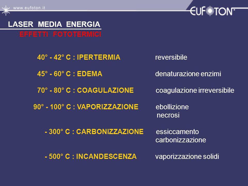 40° - 42° C : IPERTERMIA reversibile 45° - 60° C : EDEMA denaturazione enzimi 70° - 80° C : COAGULAZIONE coagulazione irreversibile 90° - 100° C : VAP