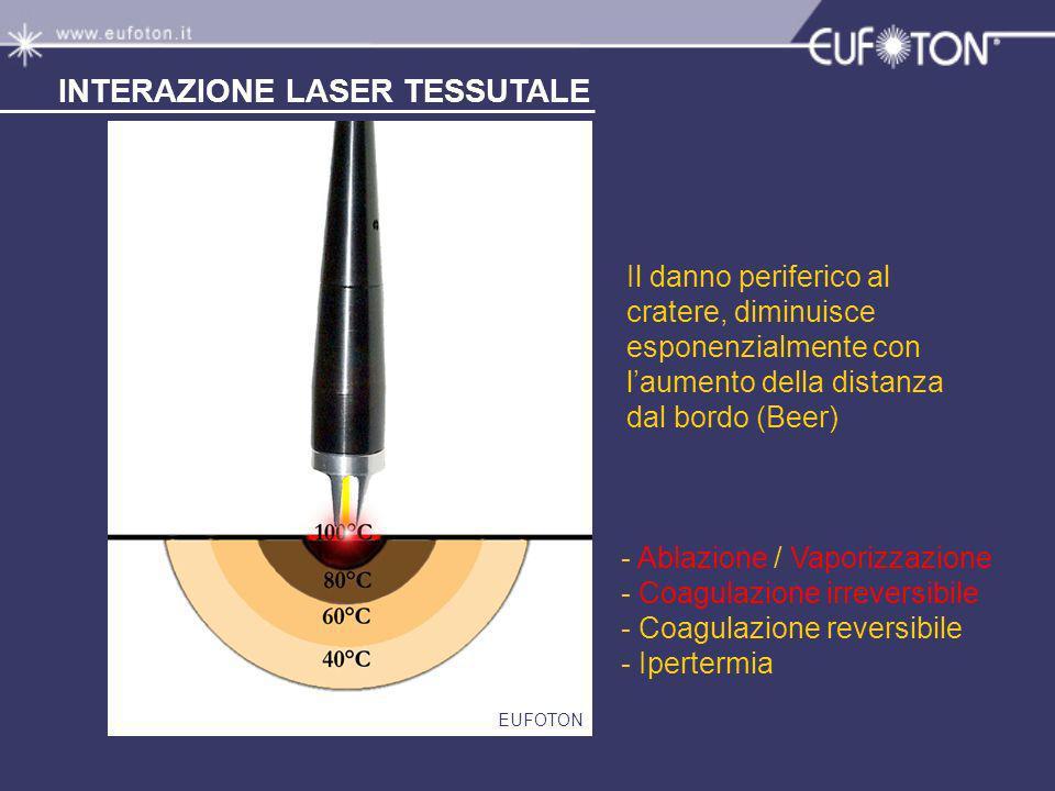 - Ablazione / Vaporizzazione - Coagulazione irreversibile - Coagulazione reversibile - Ipertermia INTERAZIONE LASER TESSUTALE Il danno periferico al c