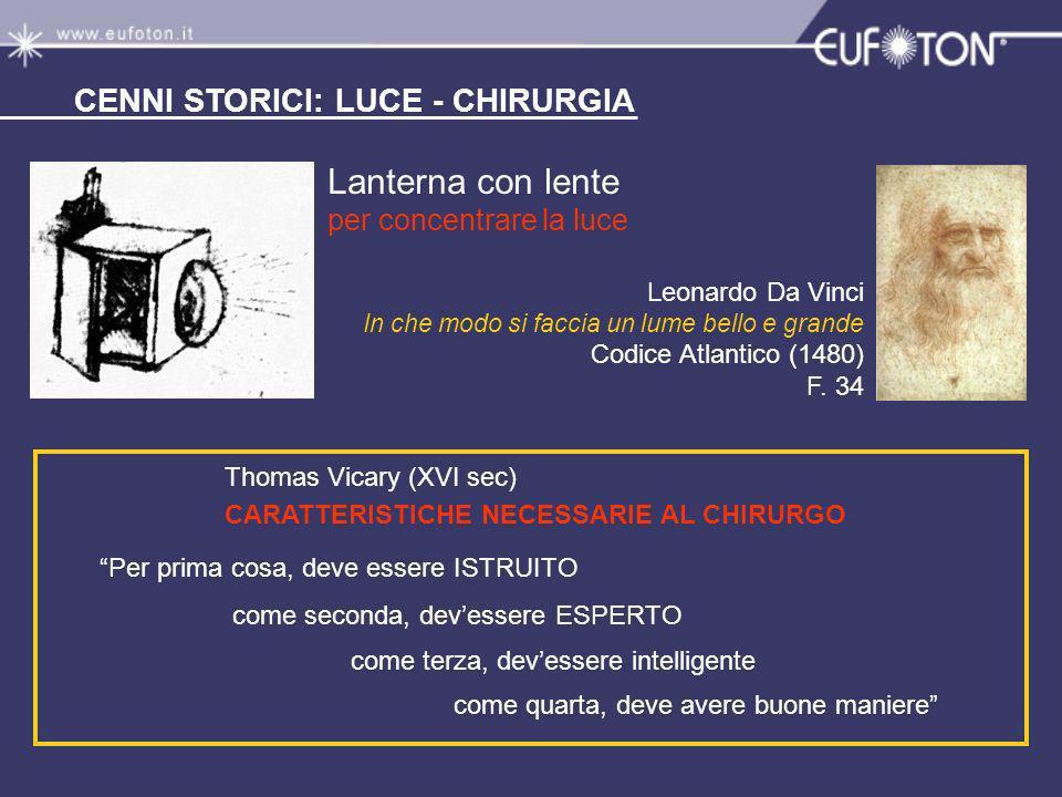 Lanterna con lente per concentrare la luce CENNI STORICI: LUCE - CHIRURGIA Leonardo Da Vinci In che modo si faccia un lume bello e grande Codice Atlan