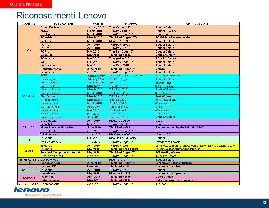 13 ULTIME NOTIZIE Riconoscimenti Lenovo